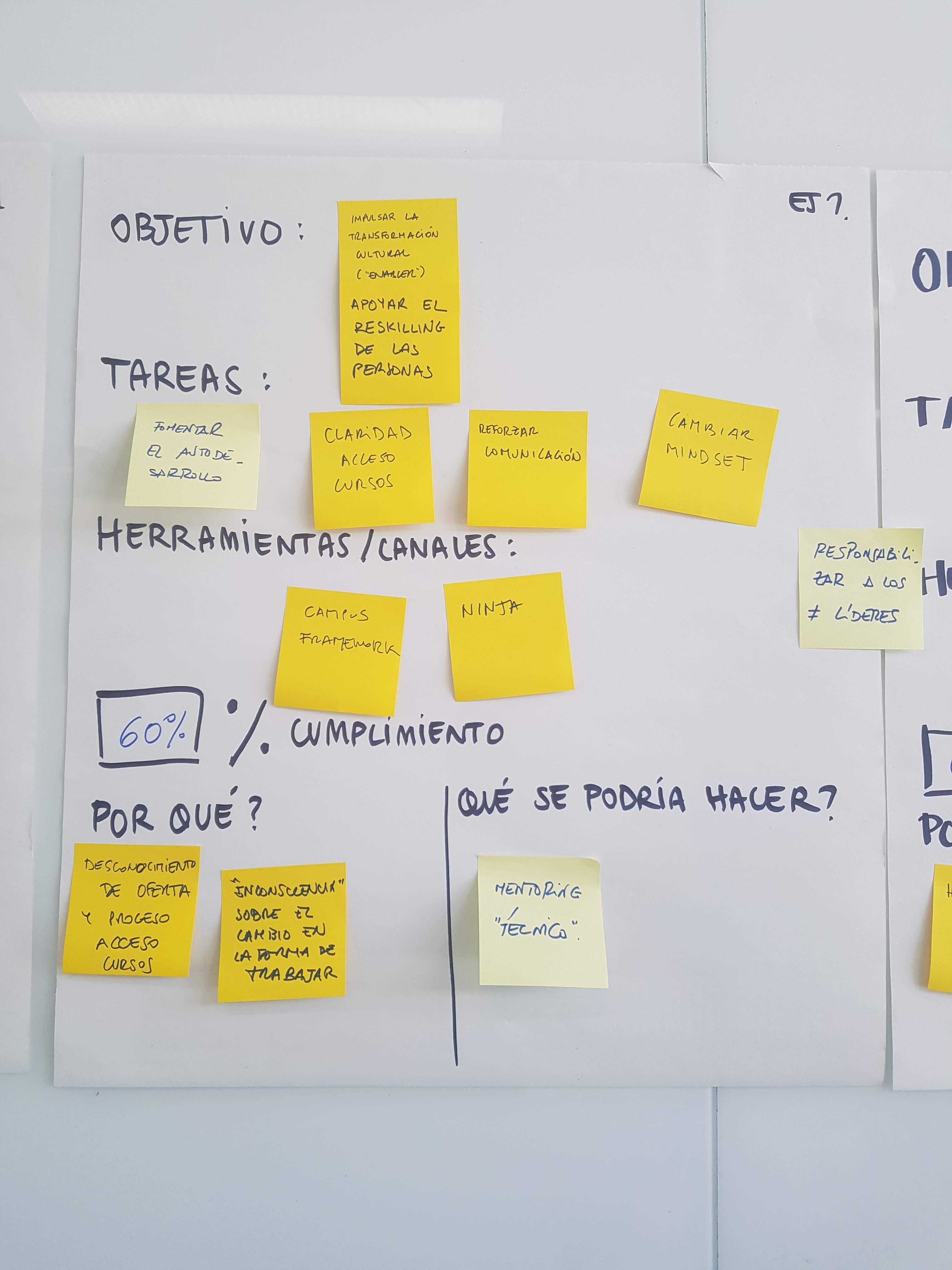 Research para la puesta en valor de los nuevos valores de la transformación digital entre los empleados.